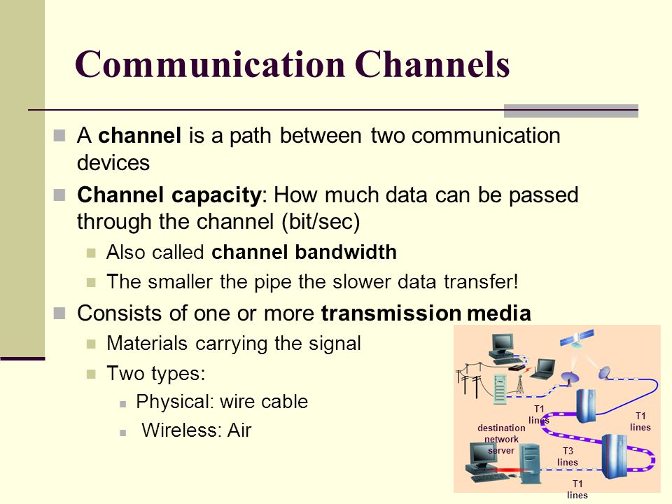 Introduction To Communication Systems And Networks Ppt