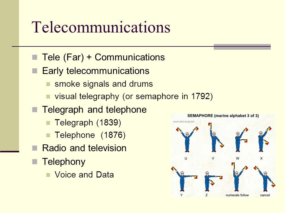 Telecommunications Tele (Far) + Communications