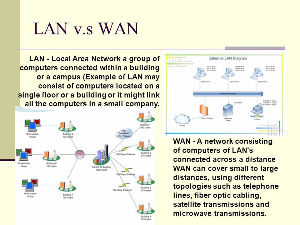 LAN v.s WAN
