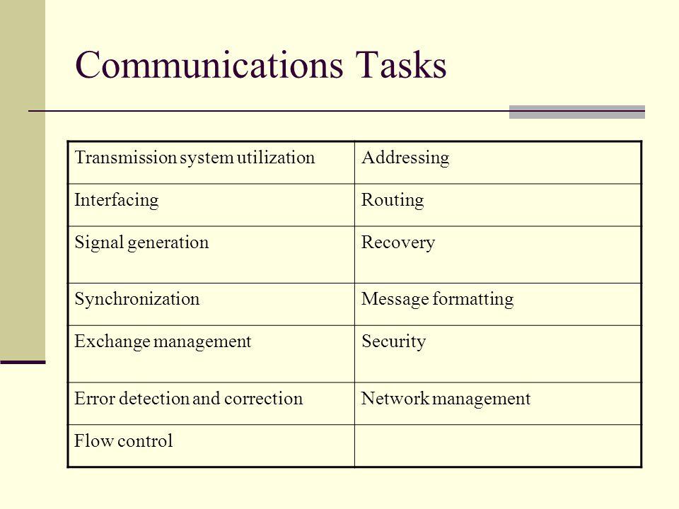 Communications Tasks Transmission system utilization Addressing