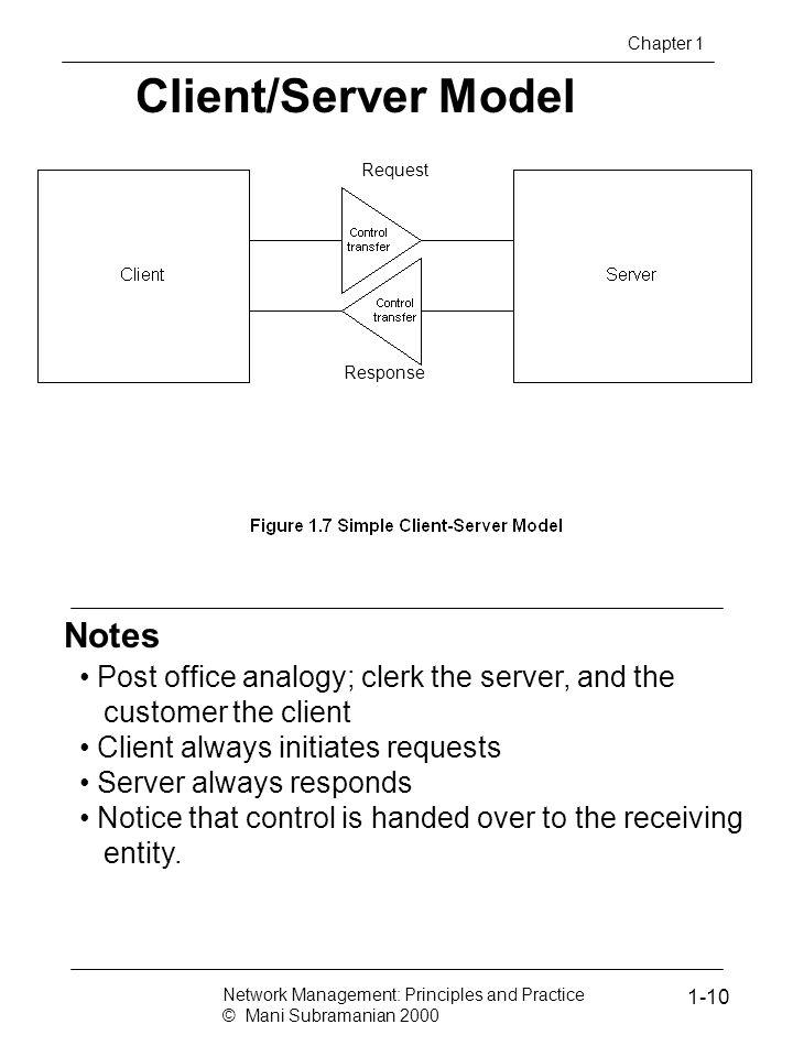 Client/Server Model Notes