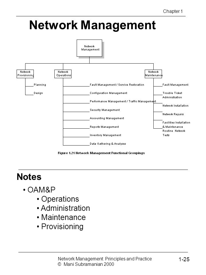 Network Management Notes OAM&P Operations Administration Maintenance