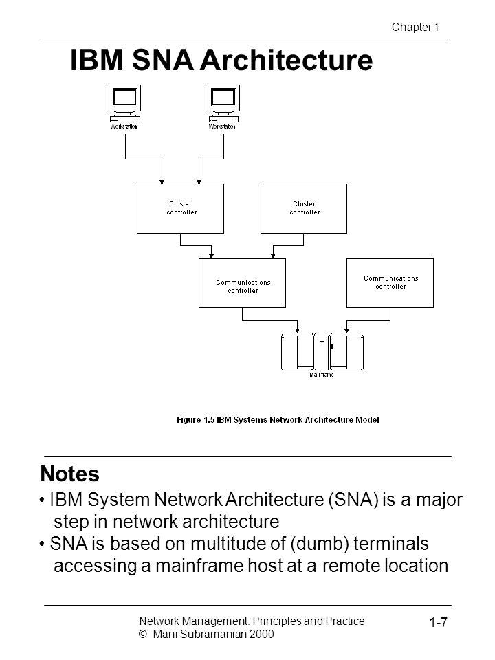 IBM SNA Architecture Notes