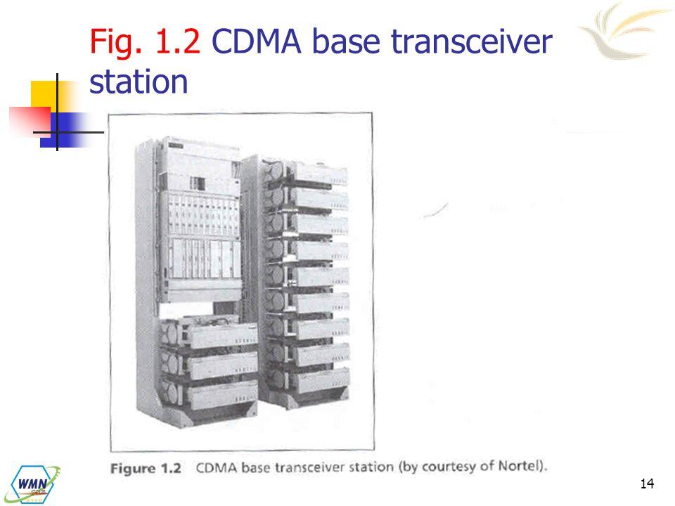 Fig. 1.2 CDMA base transceiver station