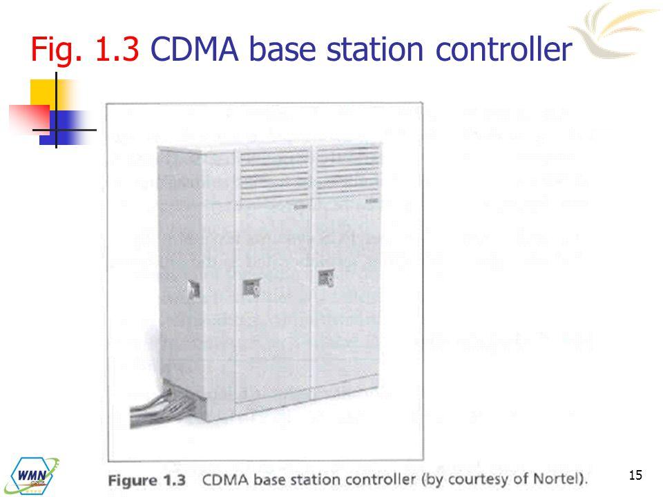 Fig. 1.3 CDMA base station controller