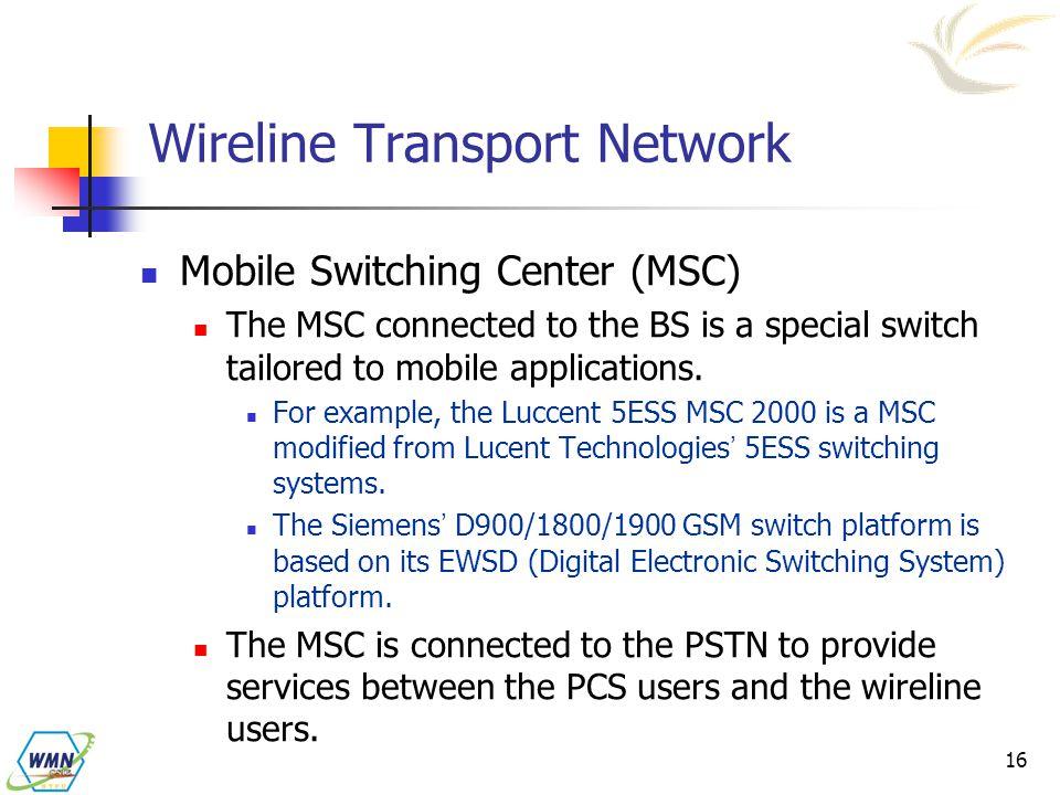 Wireline Transport Network