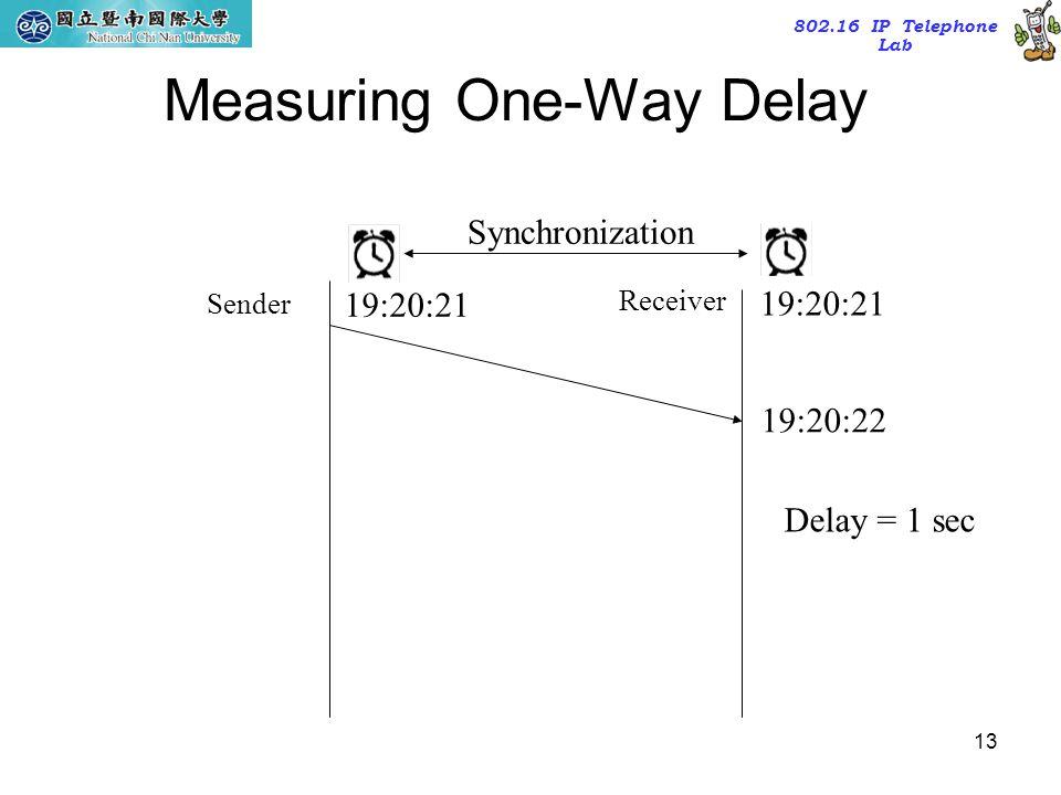 Measuring One-Way Delay