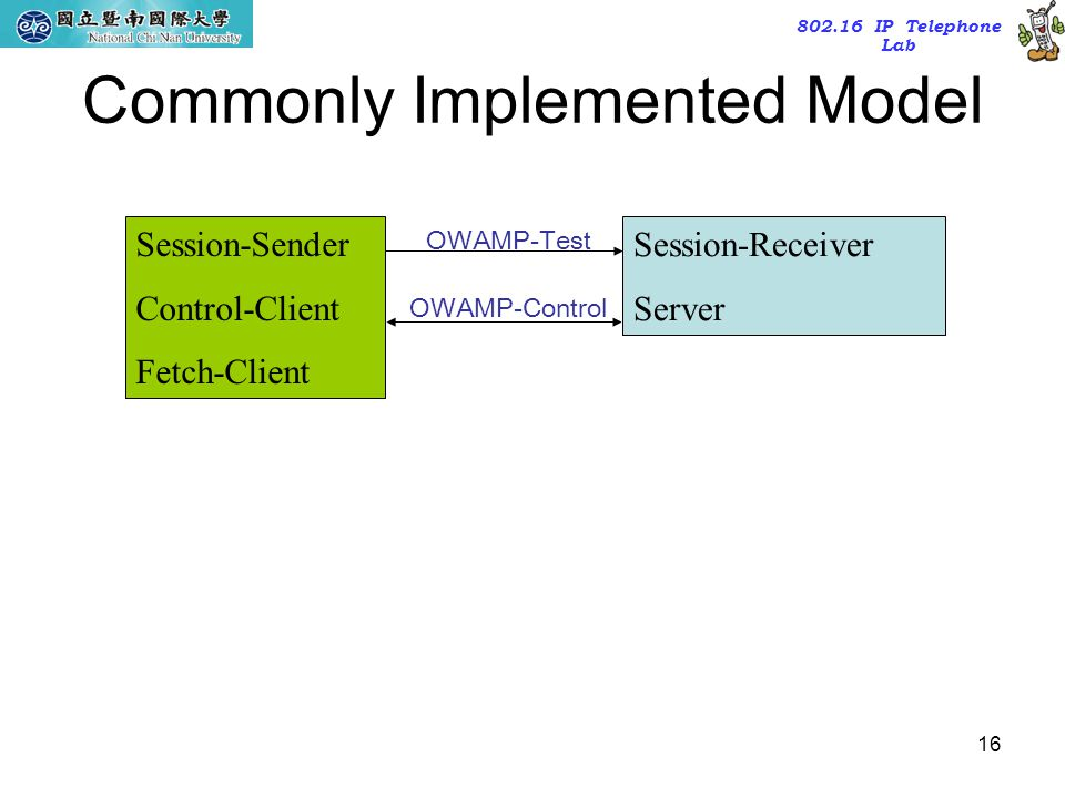 Commonly Implemented Model