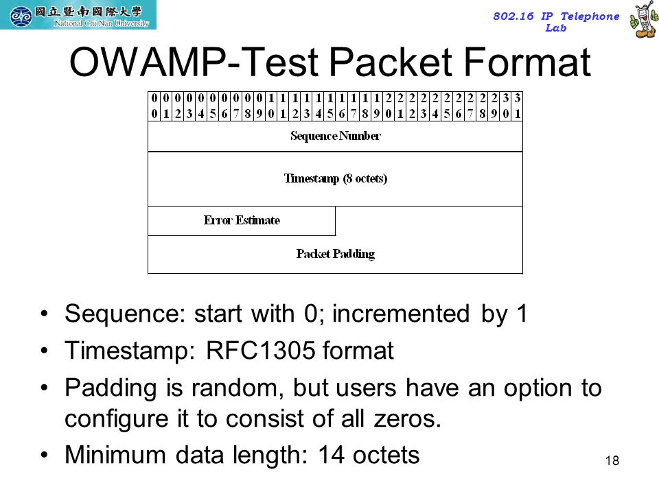 OWAMP-Test Packet Format