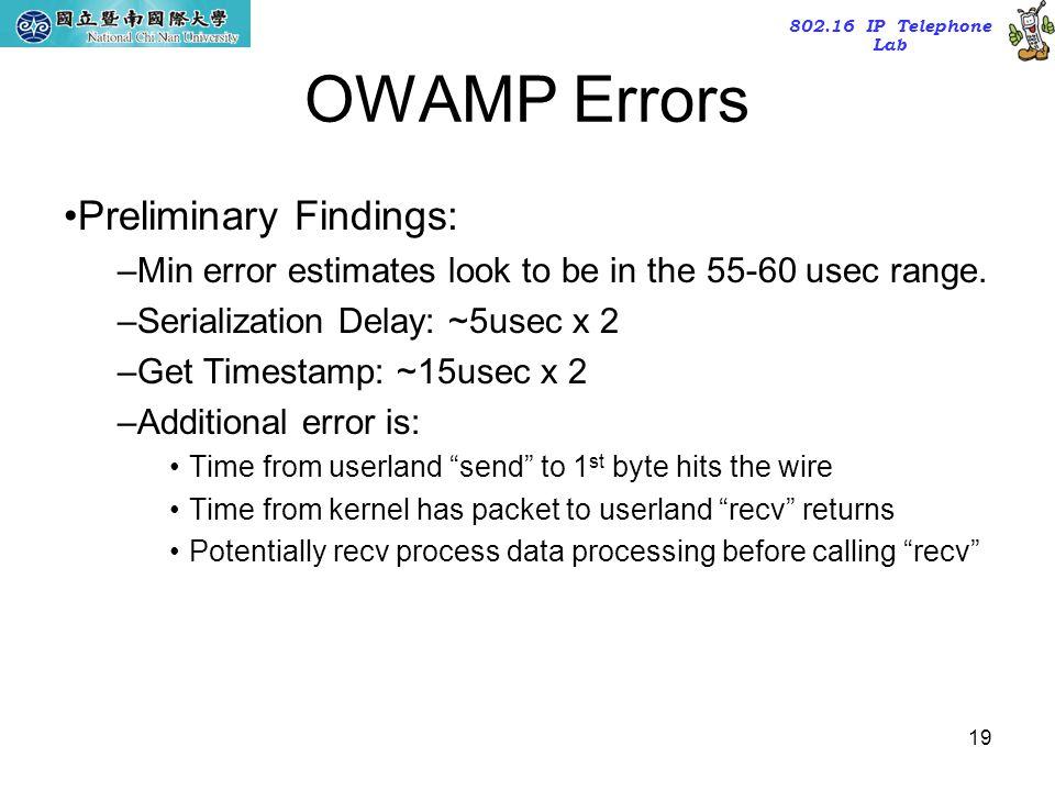 OWAMP Errors Preliminary Findings: