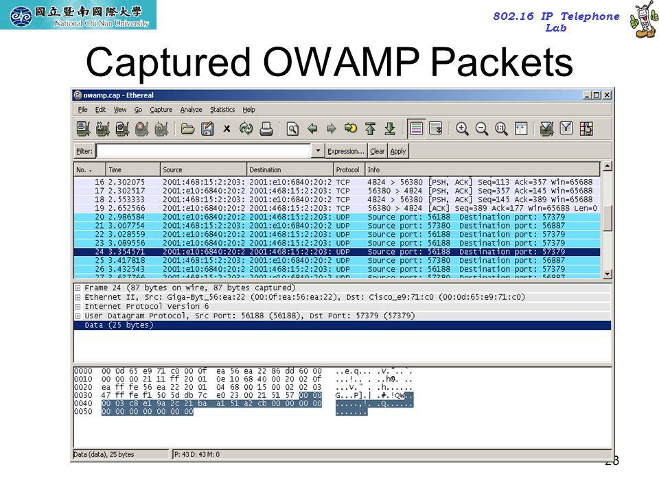 Captured OWAMP Packets