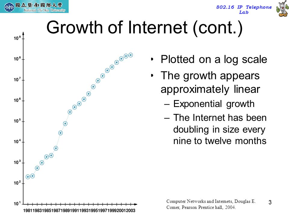 Growth of Internet (cont.)