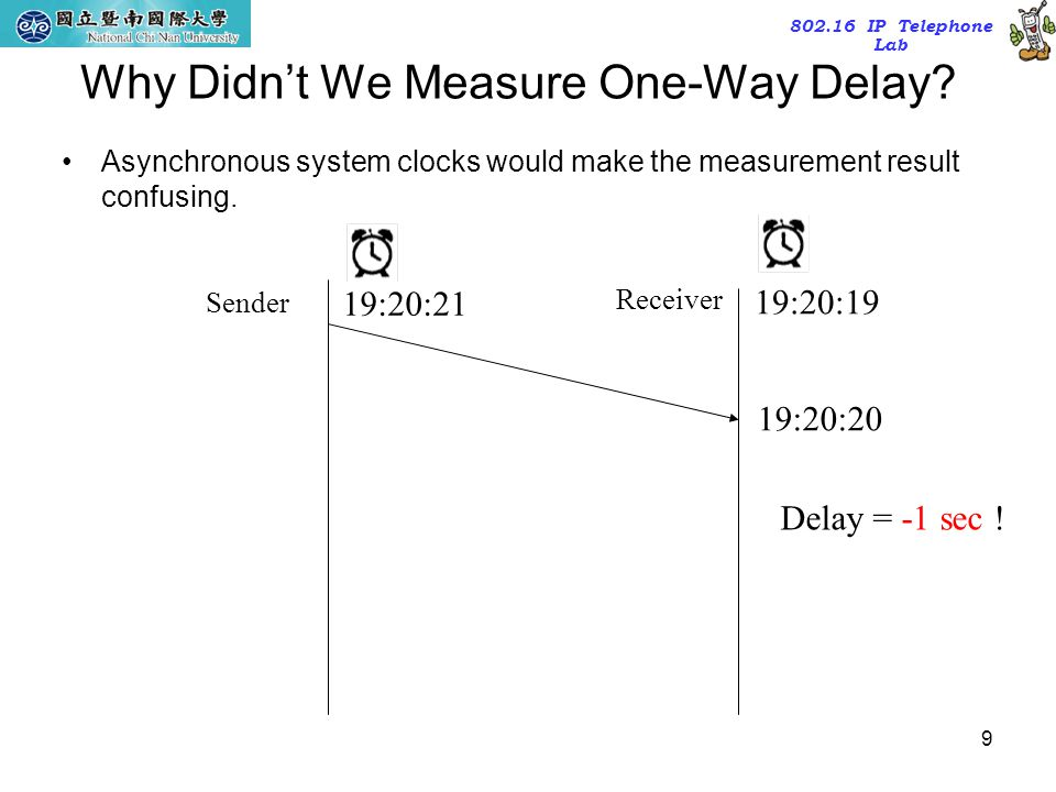 Why Didn't We Measure One-Way Delay