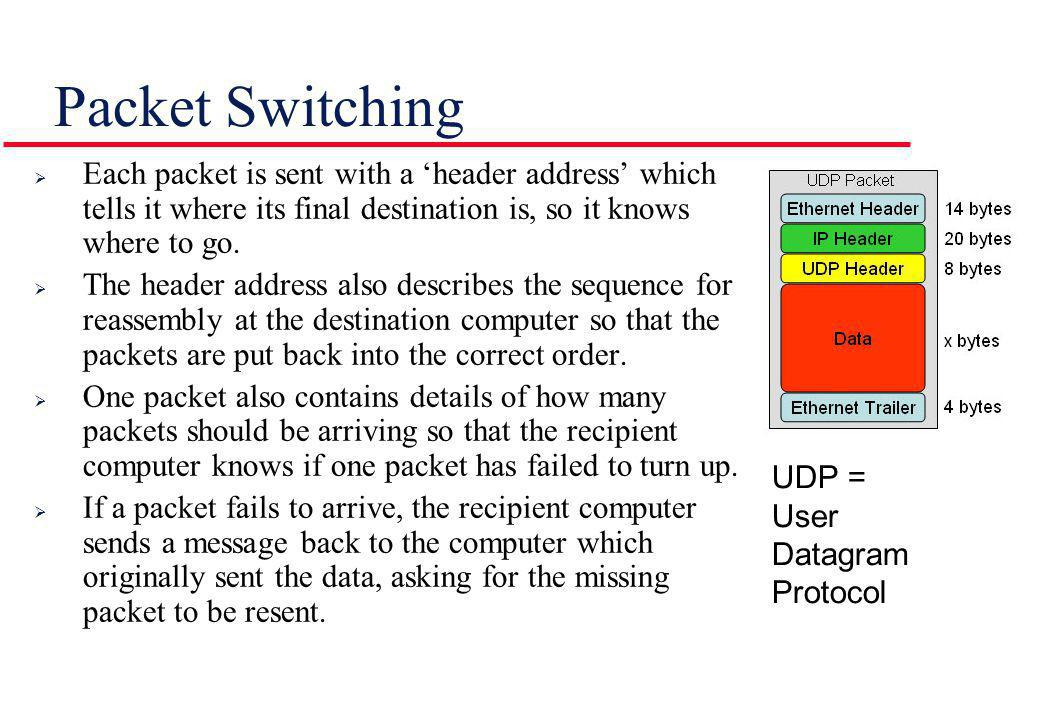 Packet Switching Each packet is sent with a 'header address' which tells it where its final destination is, so it knows where to go.