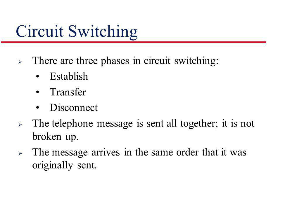 Circuit Switching There are three phases in circuit switching: