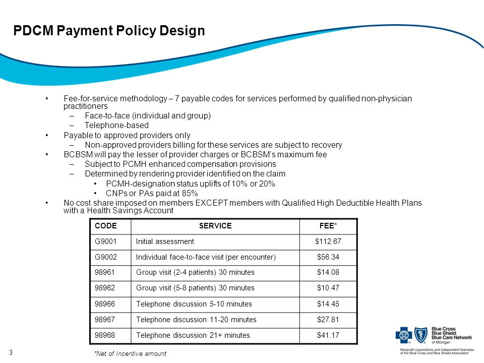 PDCM Payment Policy Design