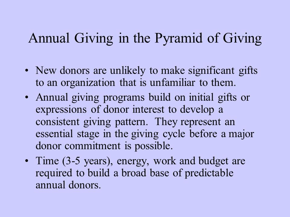 Annual Giving in the Pyramid of Giving