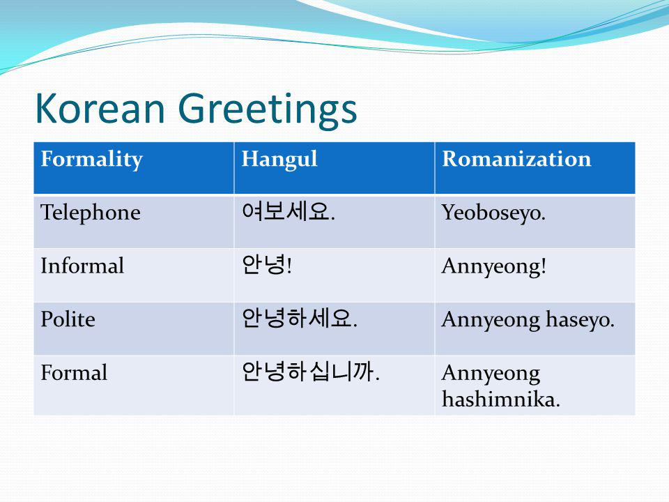 Korean Greetings Formality Hangul Romanization Telephone 여보세요.