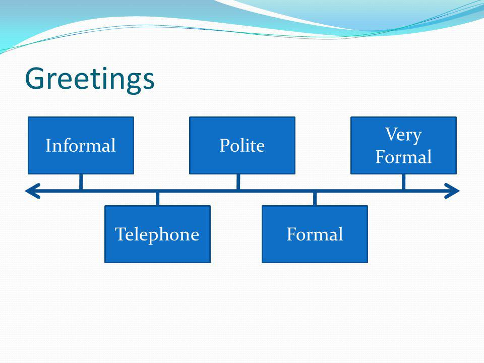 Greetings Informal Polite Very Formal Telephone Formal
