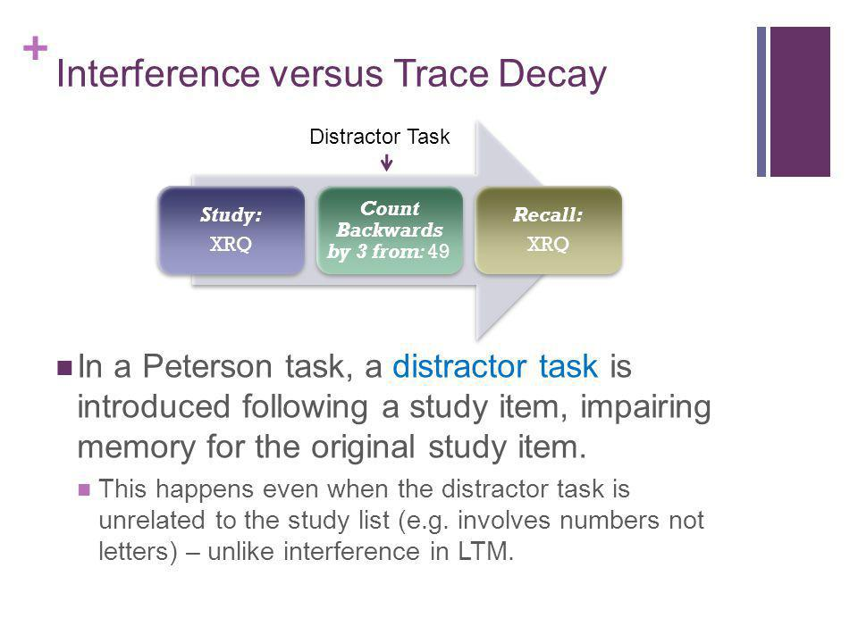 Interference versus Trace Decay