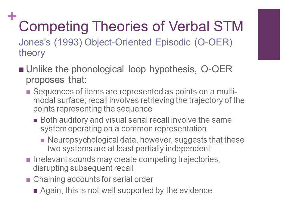 Competing Theories of Verbal STM