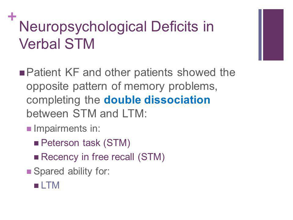 Neuropsychological Deficits in Verbal STM