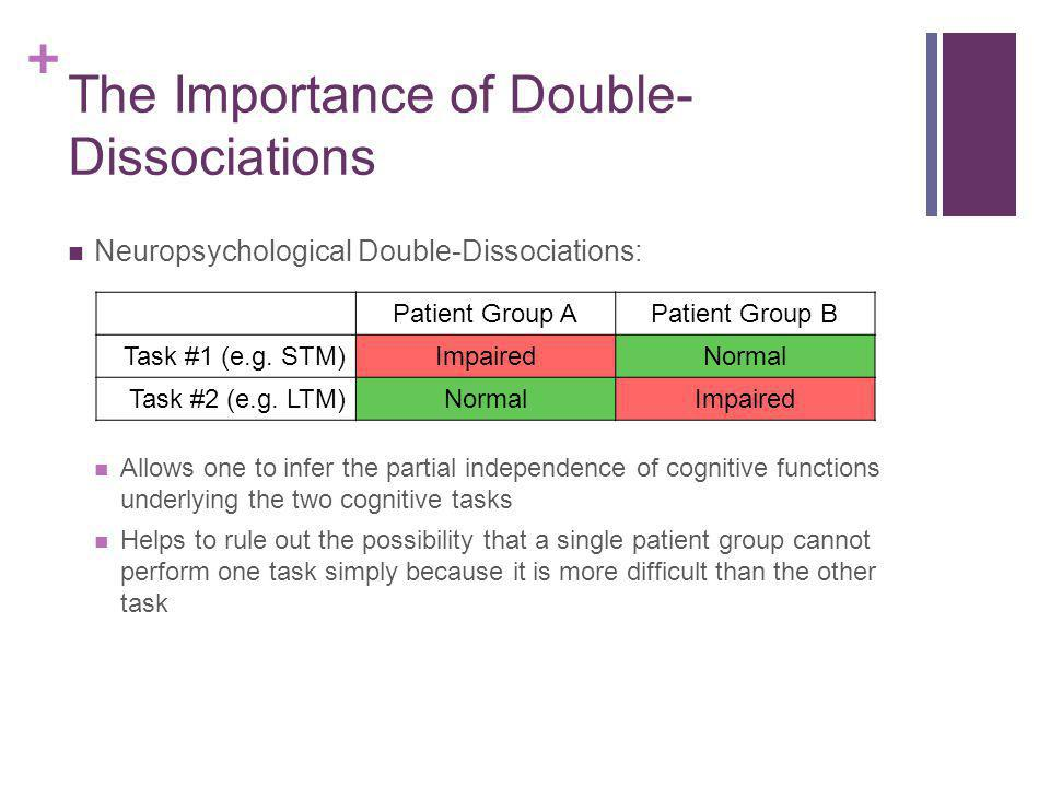 The Importance of Double-Dissociations