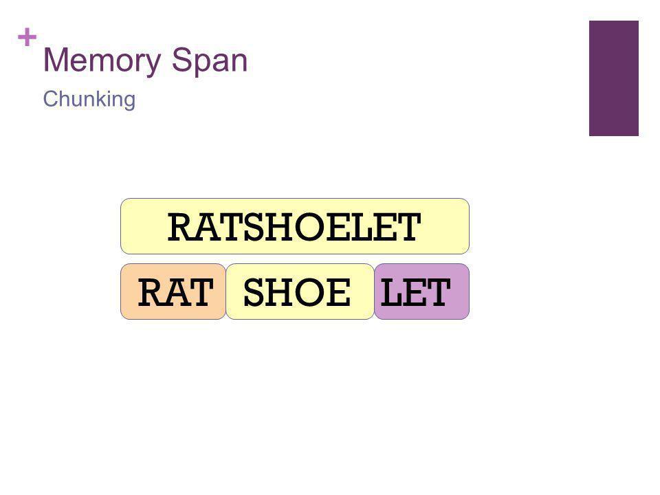 Memory Span Chunking RATSHOELET RAT SHOE LET
