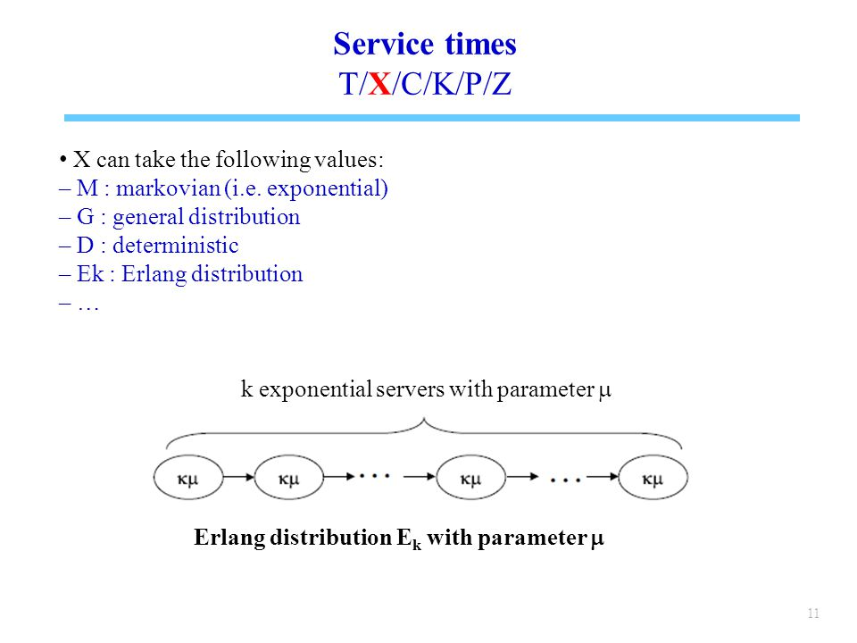 Service times T/X/C/K/P/Z X can take the following values: