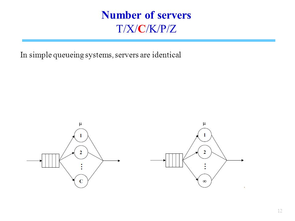 Number of servers T/X/C/K/P/Z