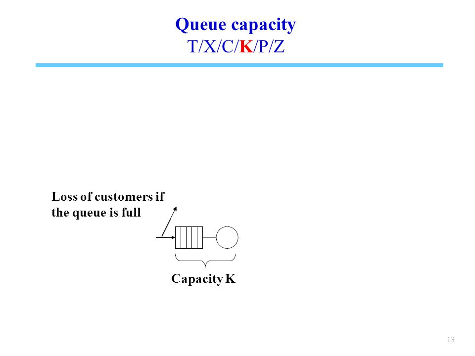 Queue capacity T/X/C/K/P/Z Loss of customers if the queue is full