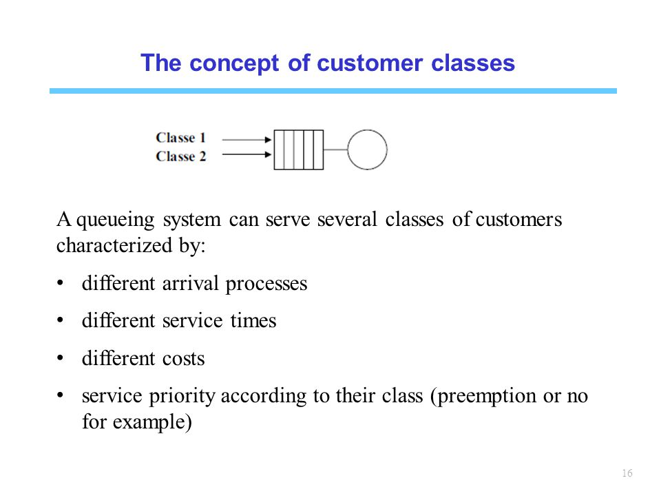 The concept of customer classes