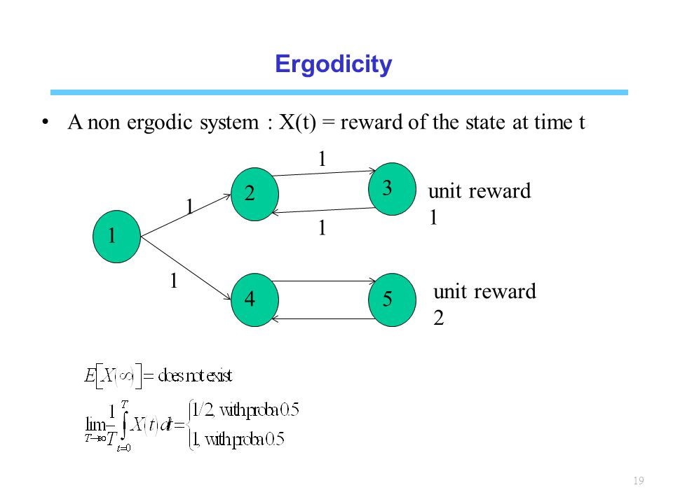 Ergodicity A non ergodic system : X(t) = reward of the state at time t