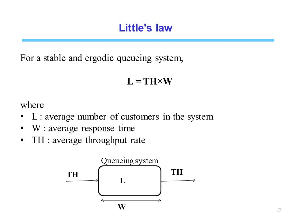 Little s law For a stable and ergodic queueing system, L = TH×W where