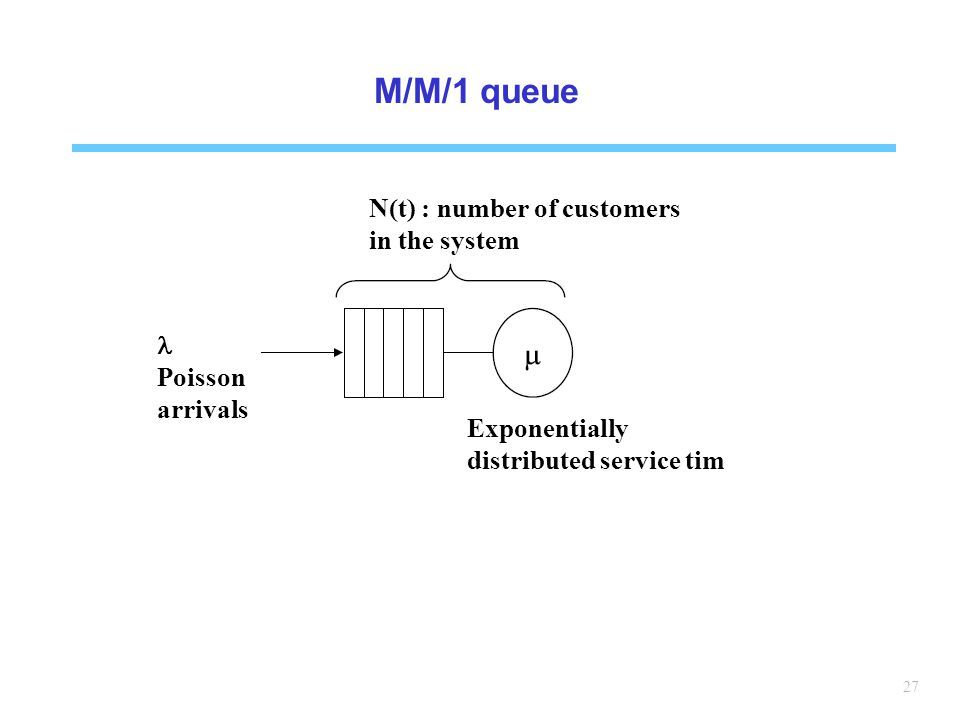 M/M/1 queue N(t) : number of customers in the system l
