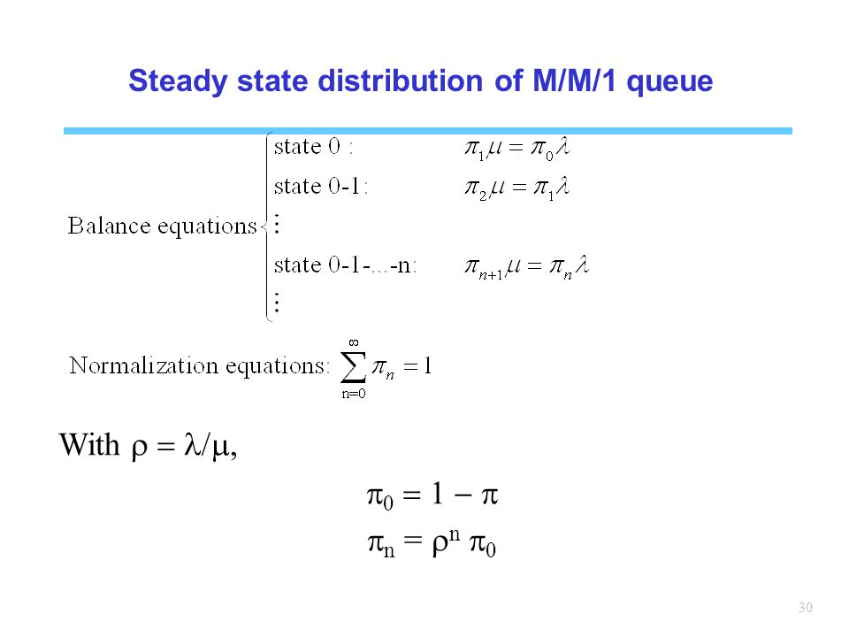 Steady state distribution of M/M/1 queue