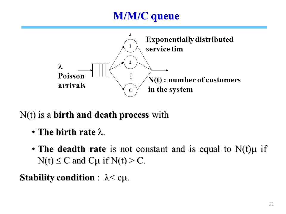 M/M/C queue N(t) is a birth and death process with The birth rate l.