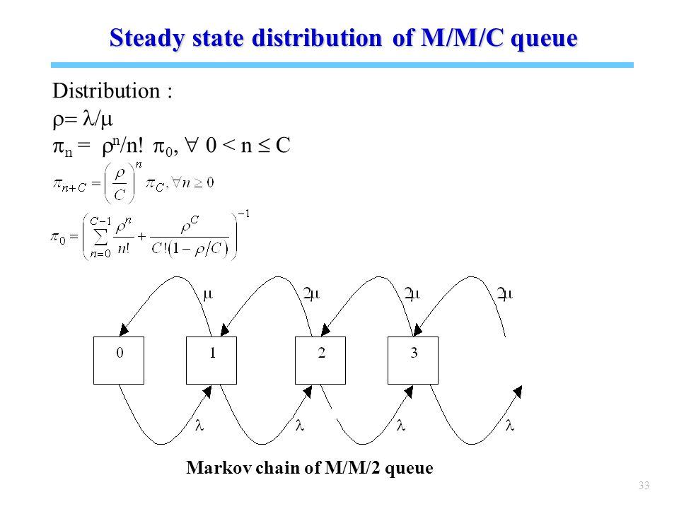Steady state distribution of M/M/C queue