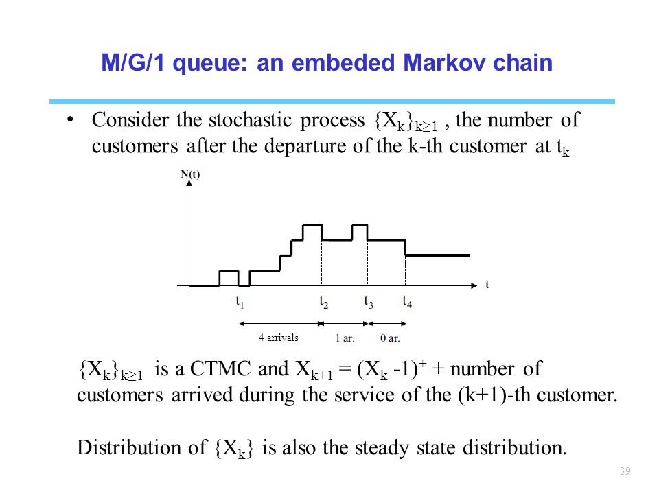 M/G/1 queue: an embeded Markov chain