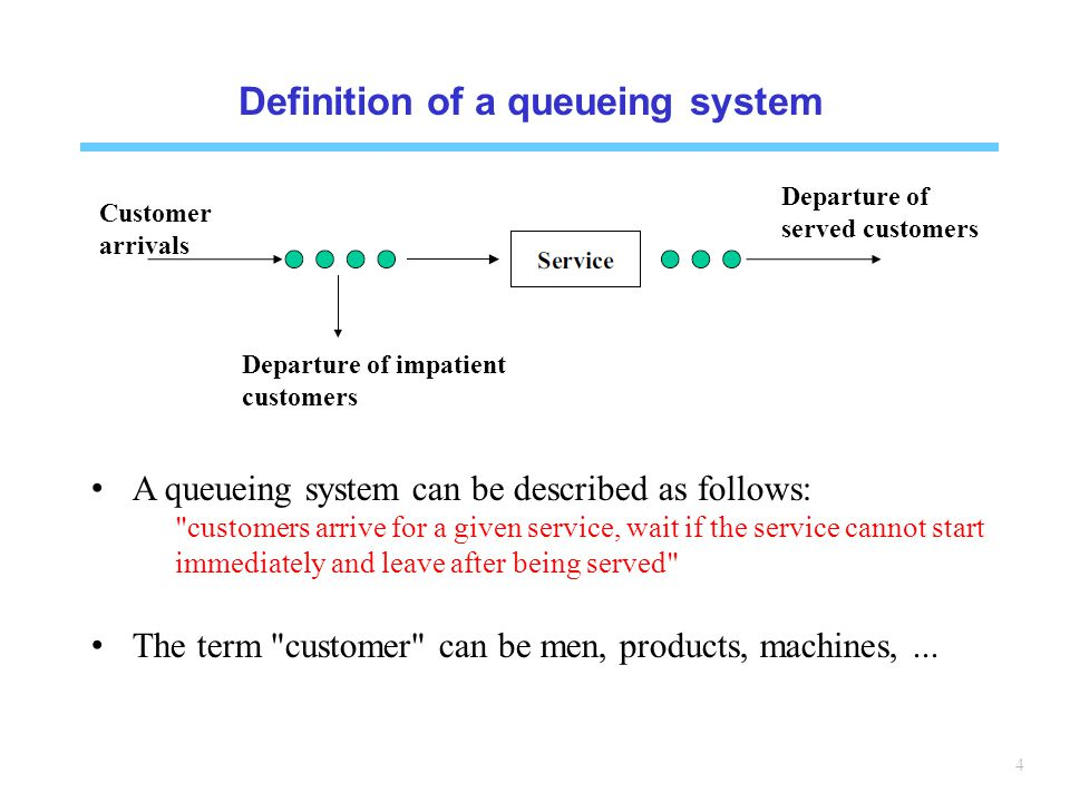 Definition of a queueing system