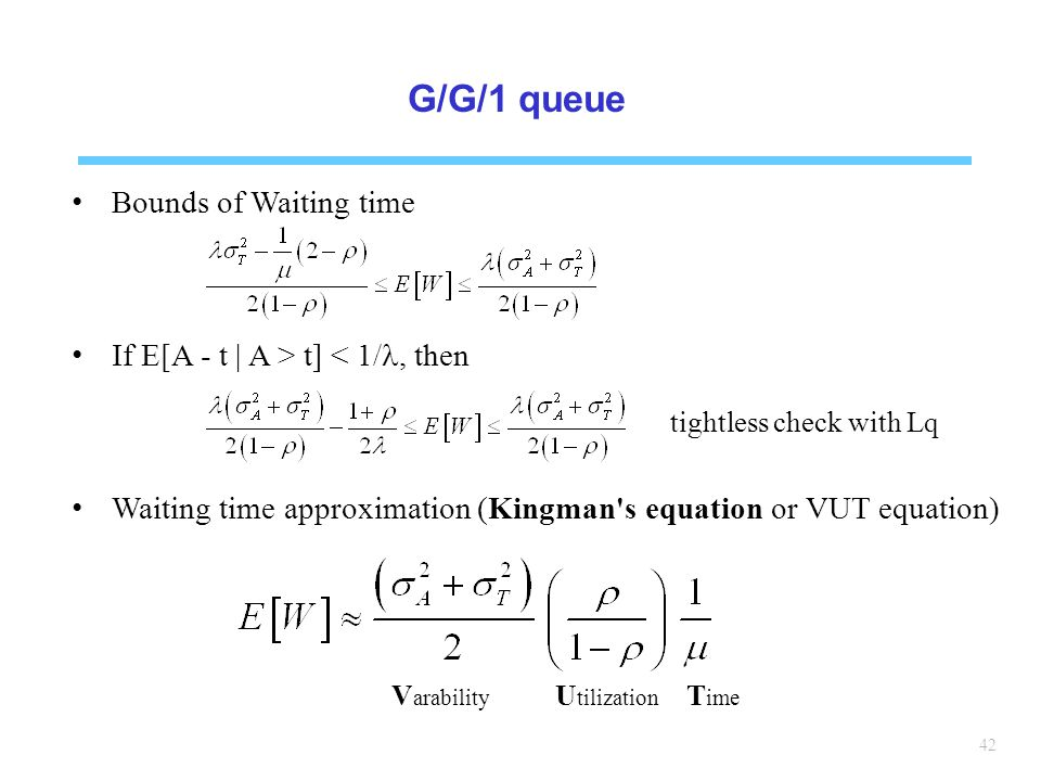 G/G/1 queue Bounds of Waiting time