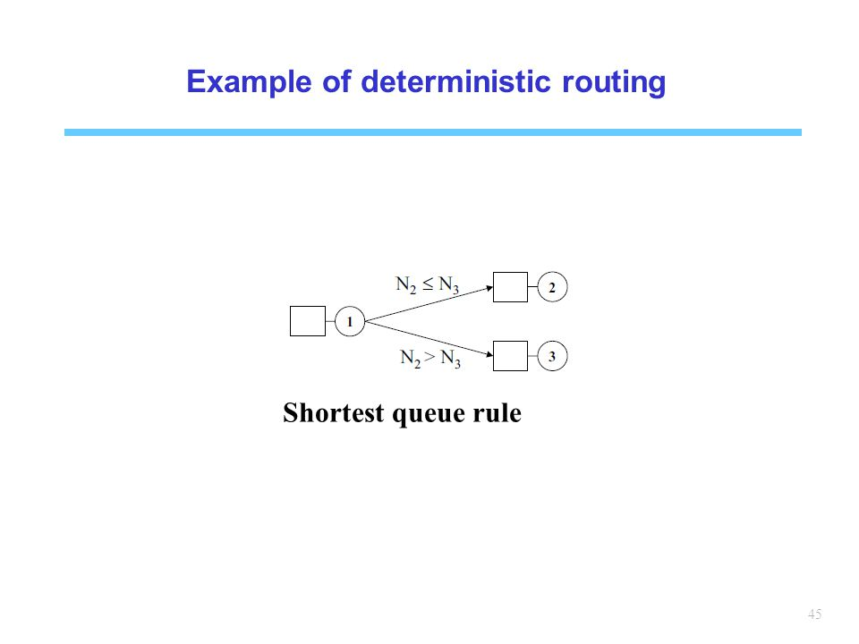 Example of deterministic routing