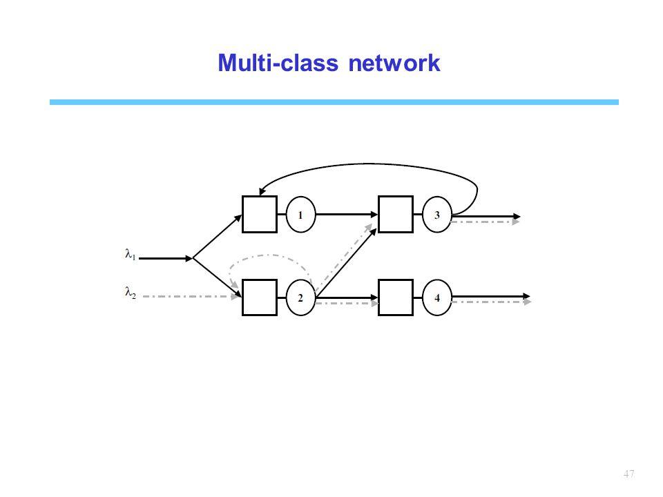 Multi-class network