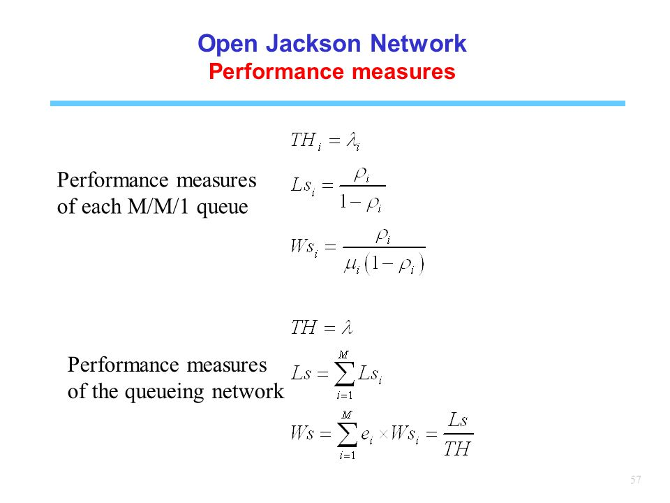 Open Jackson Network Performance measures