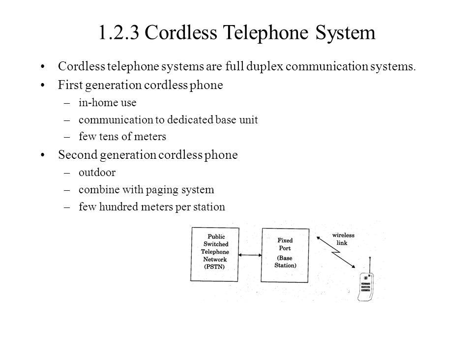 1.2.3 Cordless Telephone System