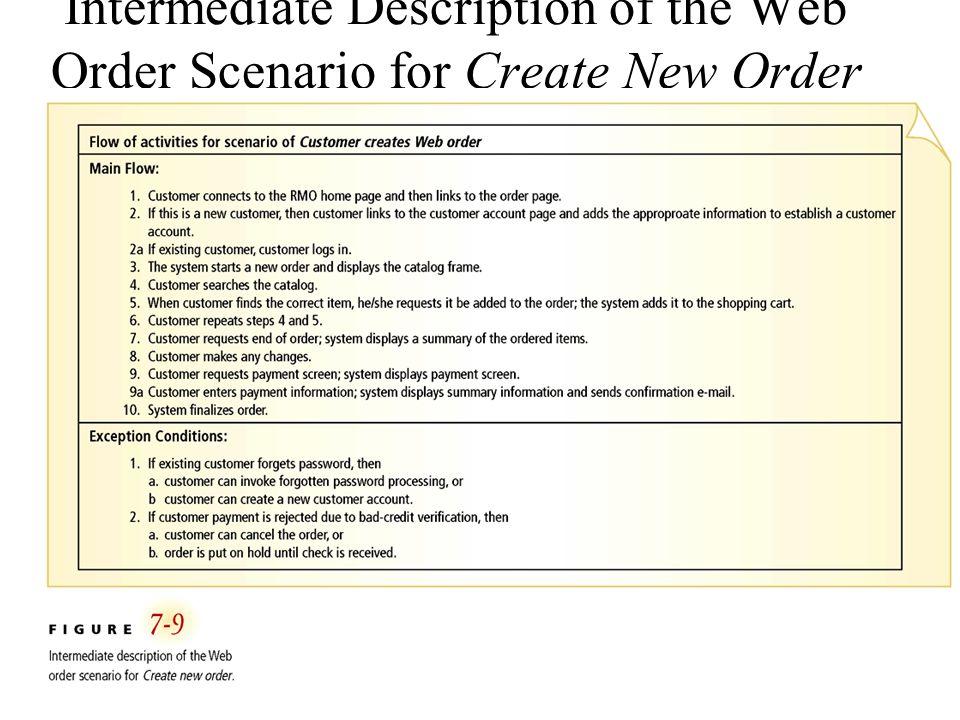 Intermediate Description of the Web Order Scenario for Create New Order