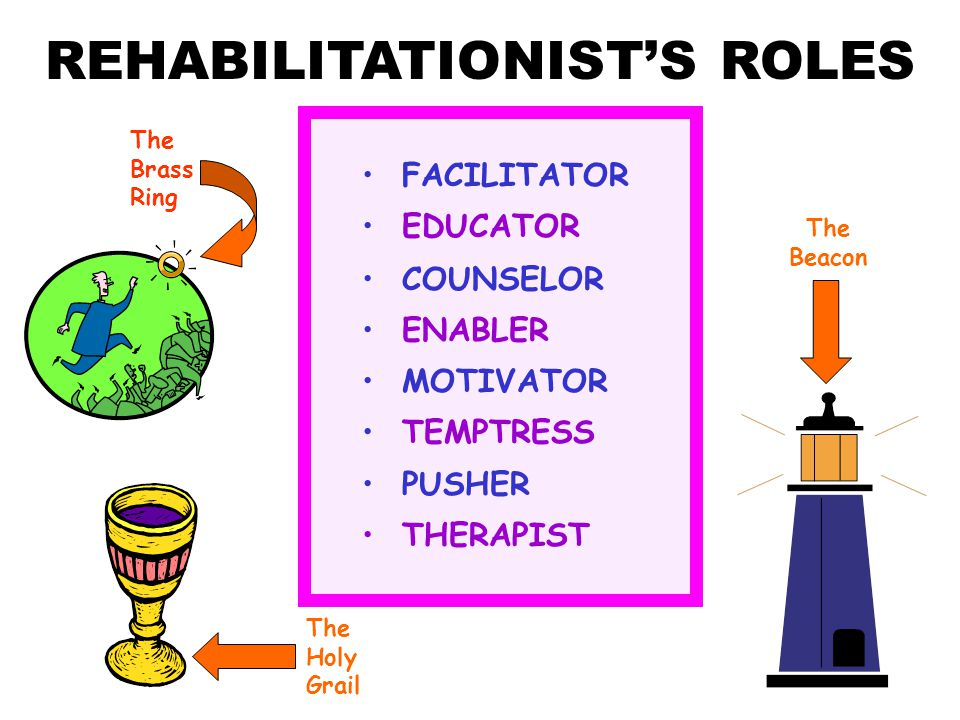 REHABILITATIONIST'S ROLES