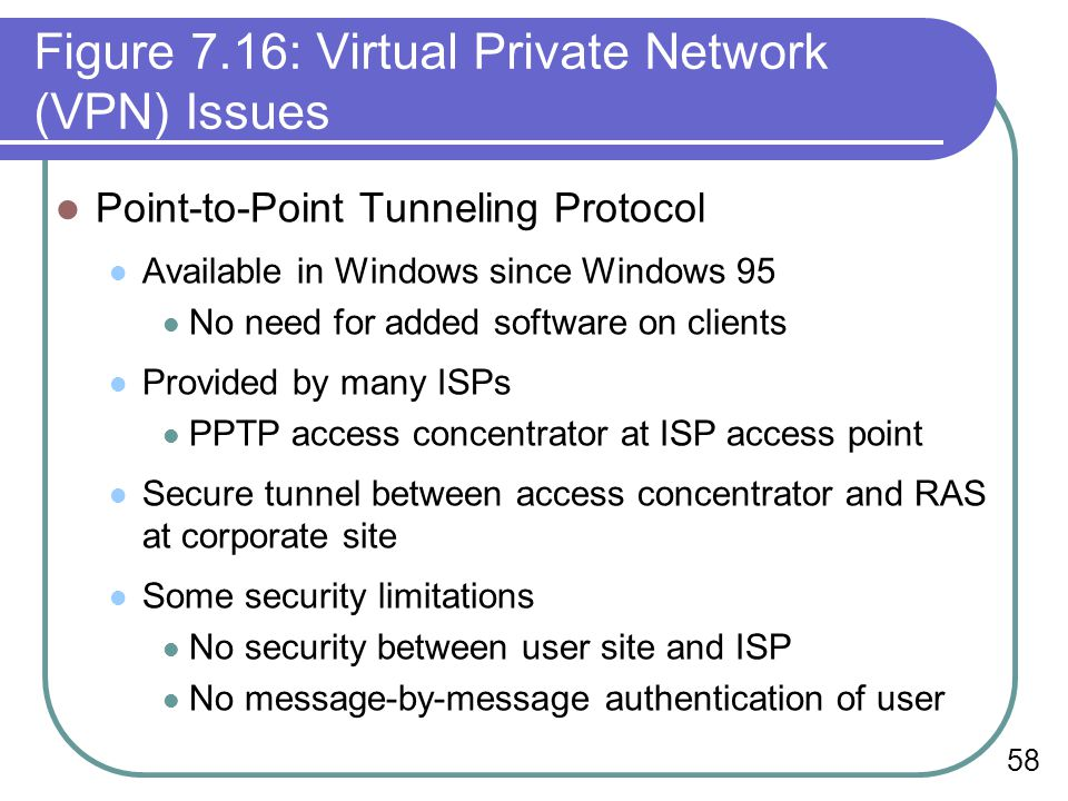 Figure 7.16: Virtual Private Network (VPN) Issues