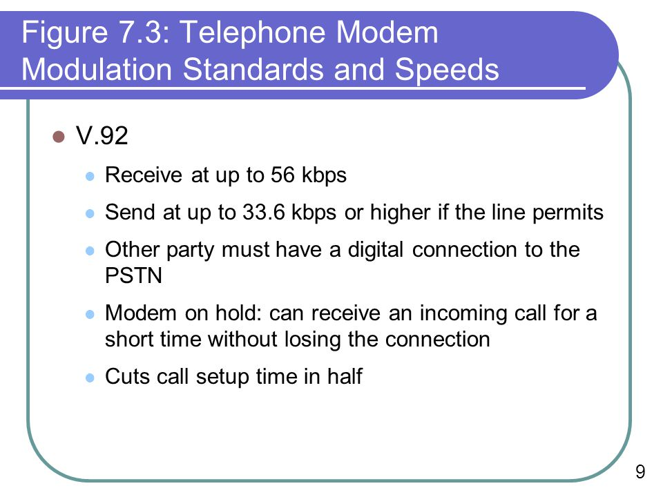 Figure 7.3: Telephone Modem Modulation Standards and Speeds
