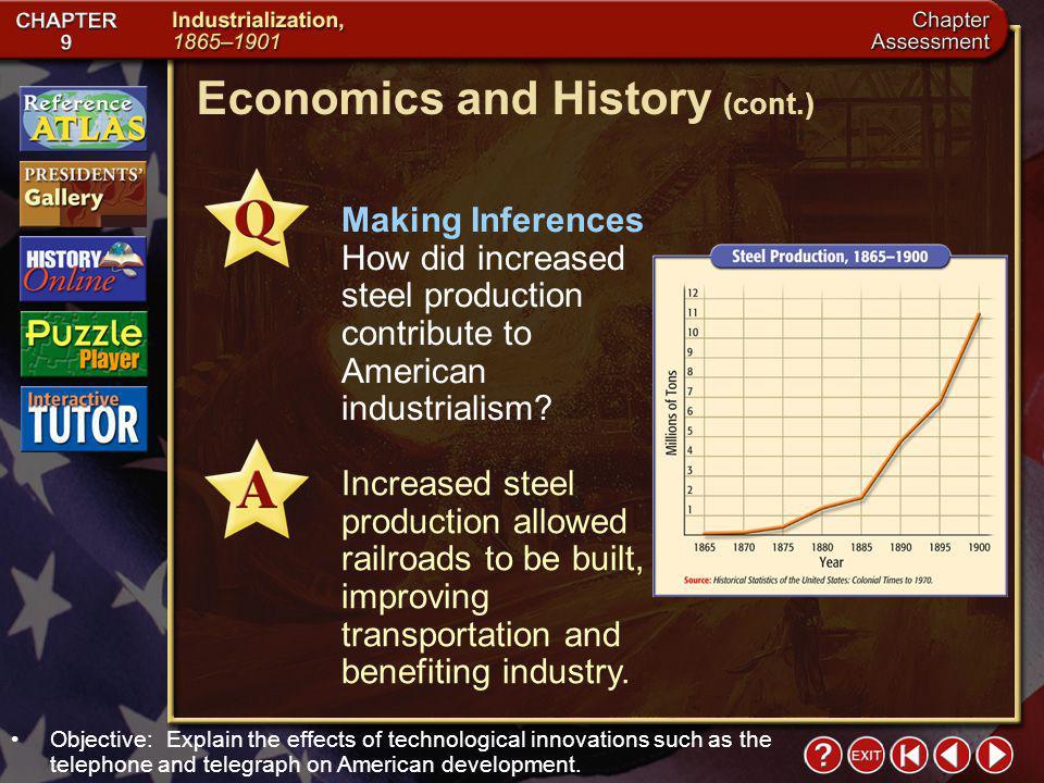 Economics and History (cont.)